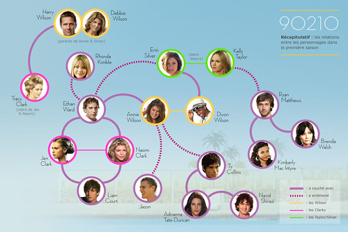 90210_infographie_Finale