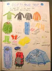 Travel wardrobe 2 (noriko.stardust) Tags: travel color colour art illustration pencil painting japanese outdoor drawing journal illustrations blogger journey wardrobe crayons visual preparations journaling longhaul traveljournal crayonsdrawing