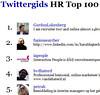 Top 100 van HR-twitteraars