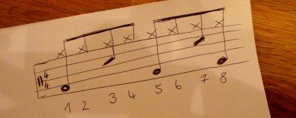 Zählen bei Schlagzeugnoten
