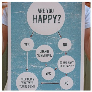 Are You Happy by Blog.H34 Alex Koplin