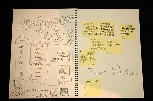 #hack4jp 東京会場 (6)『Ninjapan 1・2・3』チーム:TeamRock