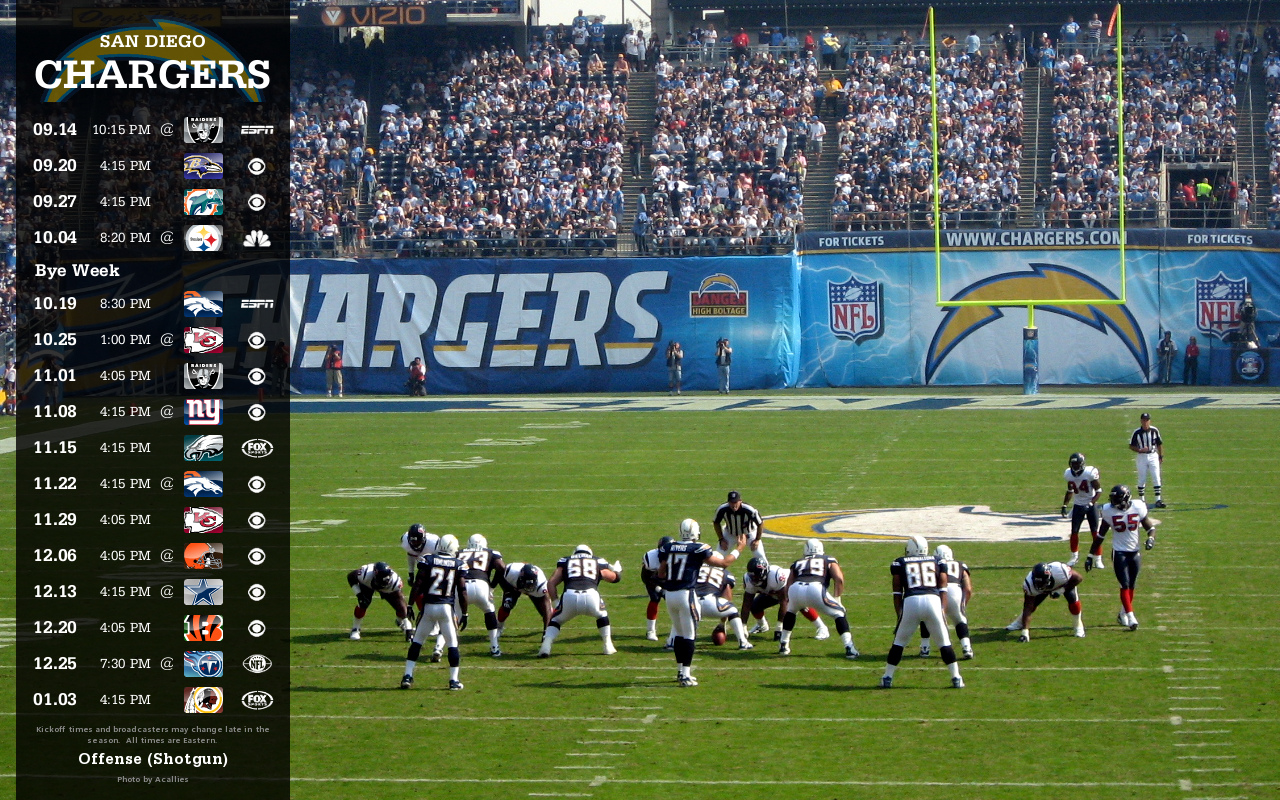 Chargers Wallpaper Page 53 The Official Los Angeles