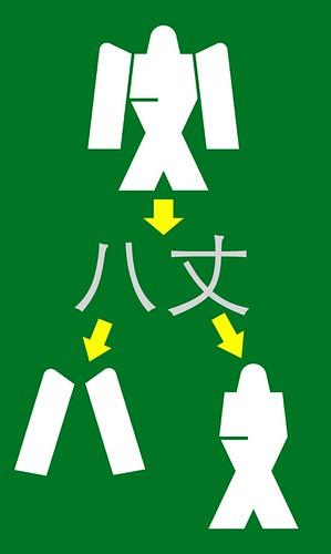 八丈-(Hachijō)