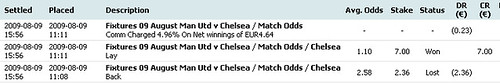 chelsea_united_community_shield_2009_betting