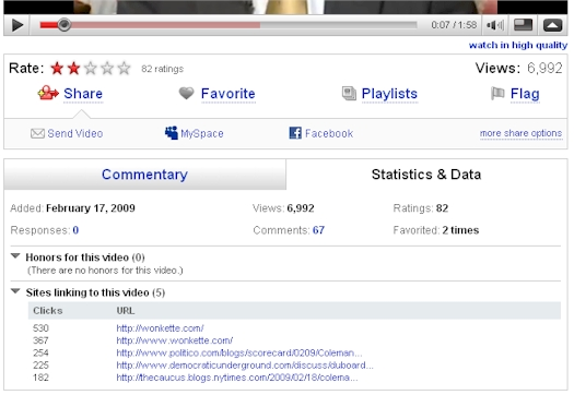 Norm Coleman YouTube Fundraising Video Statistics Screenshot - 02/21/09