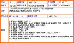 【公告】凌陽子公司凌陽電通科技董事會決議通過因分割辦理減資相關內容
