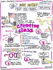 Richard Florida, The Creative Class