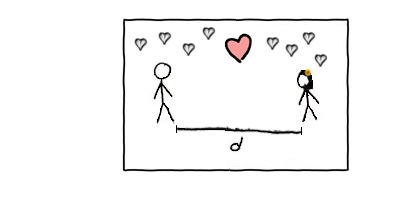 Amor y matemáticas – Edward Frenkel | Libros Gratis