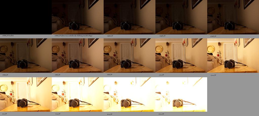 Lighting102-3.3 - Balancing Flash/Ambient Indoors