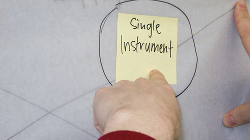 Touch Screen of (Deaf) Rock   Single Instrument vs. Full Band Selection