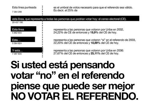 Mejor no votar el referendo