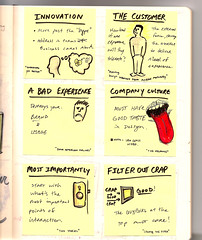 UX Boston sketchnotes (Jason Robb) Tags: sketch sketches ux sketchnotes uxbookclub uxbc uxboston