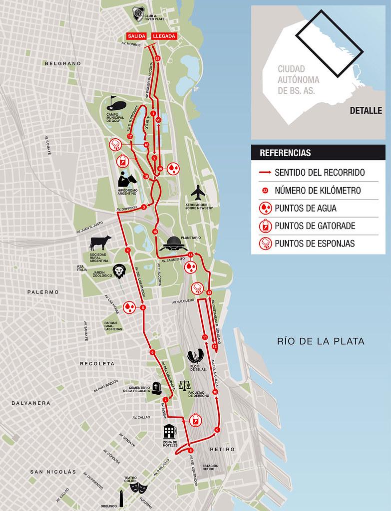 Maraton de Buenos Aires 3877974276_fe4ffaf958_b