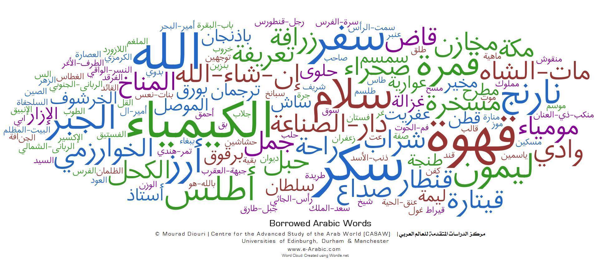 Arabic languages