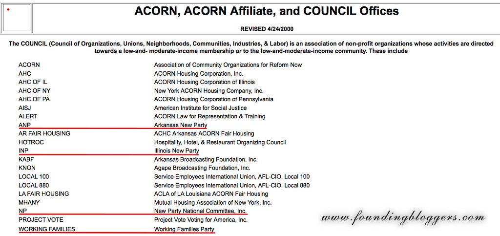 ACORN's Political Parties And Their Democratic Socialist Patron