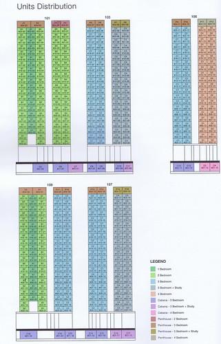 Schm Chart