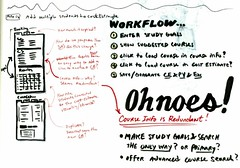 Workflow woes (Jason Robb) Tags: notes sketches wireframes littlesnapper