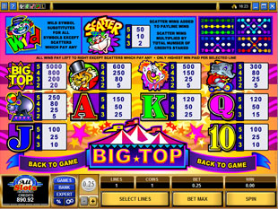 free Big Top slot mini symbol