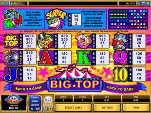free Big Top slot mini symbol