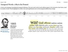 Inaugural Words - 1789 to the Present - Interactive Graphic - NYTimes.com