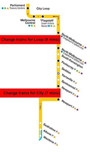 Altona to City Loop: 3 trains