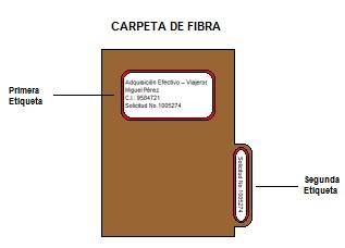 Carpeta de Fibra CADIVI
