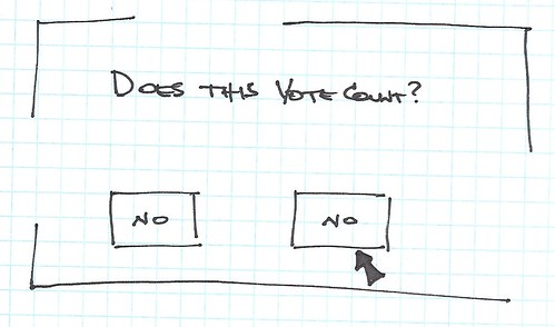 On the subject of e-voting