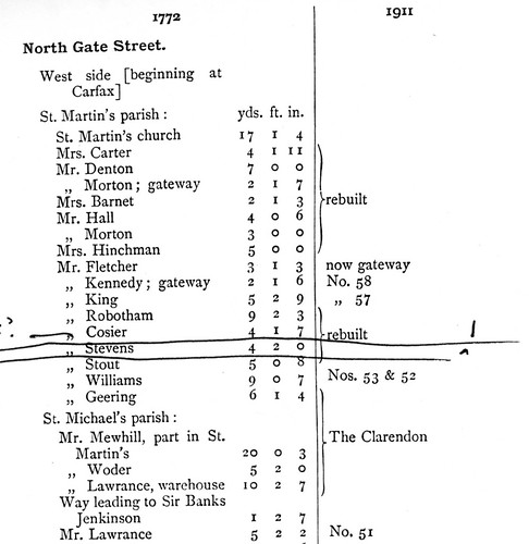 John Gwynn's Survey 1772