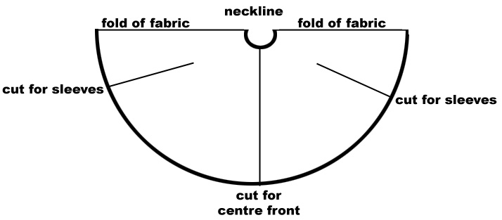 Basic Wizard Cloak Diagram