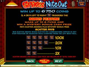 free Spikes Nite Out gamble bonus feature