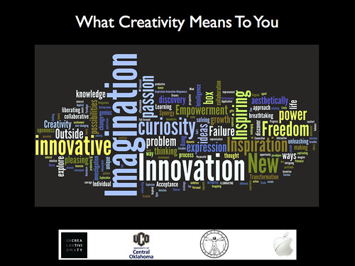 Wordle: What Creativity Means to You
