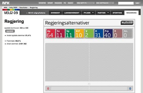 NRK Nyheter - Regjering - Valg09 - Laster treeeeegt