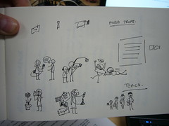 P1020473 (Paul Goode) Tags: sketchbook lotsofnotes 404uxd vizthings