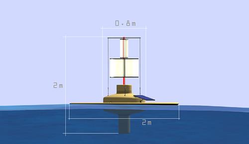 prop dimensions