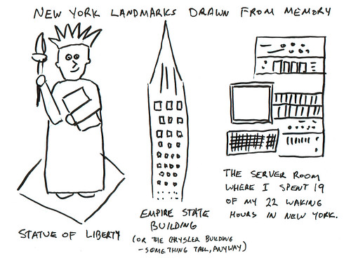 366 Cartoons - 176 - New York Landmarks