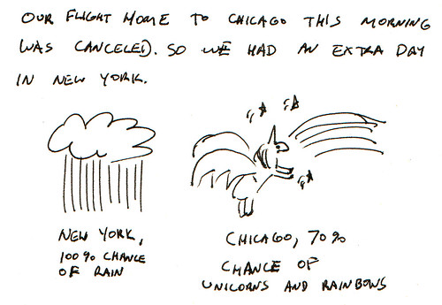 366 Cartoons - 181 - The Weather