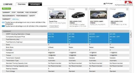 Global Automotive Accessories - Home   Facebook