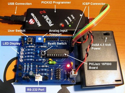 How to program Microchip PIC Analog to Digital Converter