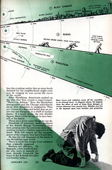 1950--abomb-graph-death (x-ray delta one) Tags: modern america vintage advertising poster bravo media russia propaganda aircraft nazis hitler sac nuclear nostalgia bikini 1950s ww2 americana civildefense capitalism bigbrother atomic populuxe nato leningrad stalin coldwar worldwar2 mig aerospace atomicbomb ussr worldwar1 icbm airtoair mig21 strategicaircommand communisim departmentofenergy ww3 worldwar3 greatpatrioticwar mechanix atomicwar warsawpact hydrogenbomb operationcrossroads b48 thermonuclearwar kiloton franktinsley nucleardeterent b48tornado atomicannihilation atomicairplane
