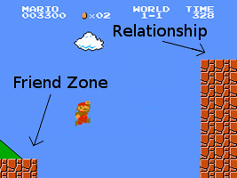 Mario Bros Explains It by Friend Zone and Relationship [PIC]