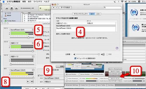 Mac + iTunes + microphone + Ustream