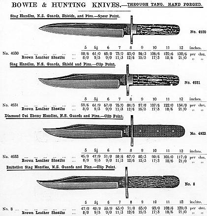 Wilson Bowies Knives