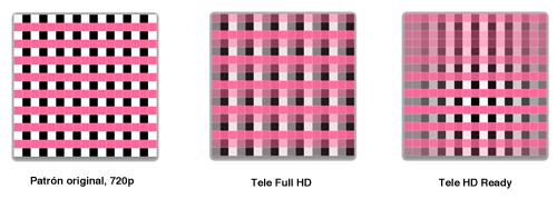 Comparación de interpolado entre televisores HD Ready y Full HD con un contenido 720p