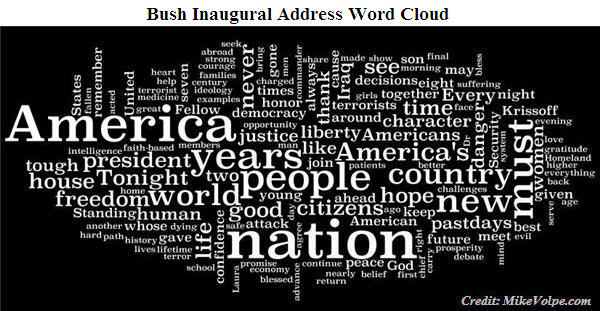Bush Inauguration Speech Word Cloud