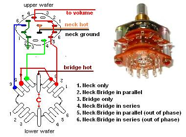 6 position rotary switch wiring diagram rotary switch question... | harmony central #13