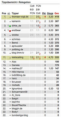 kicktipp.de/revier-derby - die Auswertung