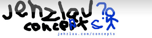 Nuffnang Awards: Jehzlau Concepts (Most Influential Blog)