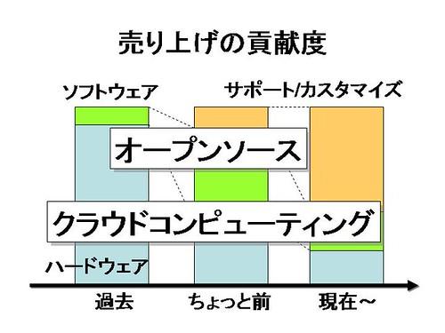 slide_025