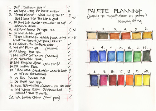 Trip Prep 11_01 Palette Planning  {Explored}